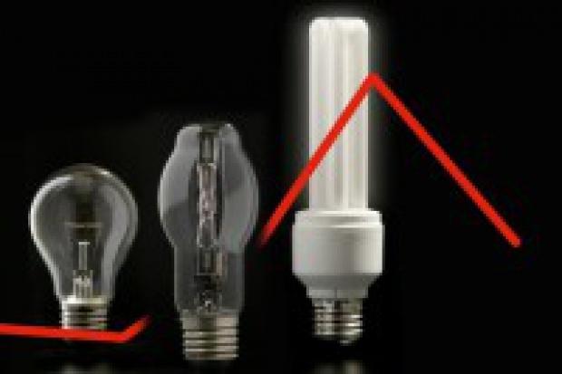 Komisja Europejska zwiększa prawa odbiorców energii