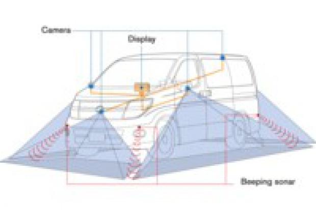 Nissan: widzieć auto z lotu ptaka