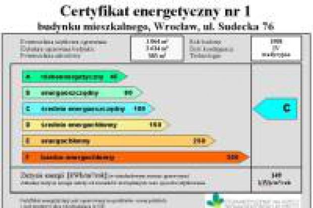 Wręczono pierwsze w Polsce pilotażowe świadectwo energetyczne