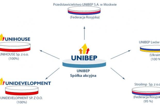 Nowa fabryka Unibepu na wiosnę
