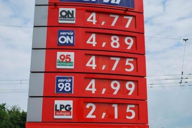 Podatki stanowią coraz większą część ceny paliw