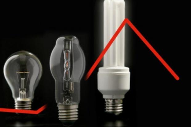 """Polacy nie chcą drogiej """"zielonej energii"""""""