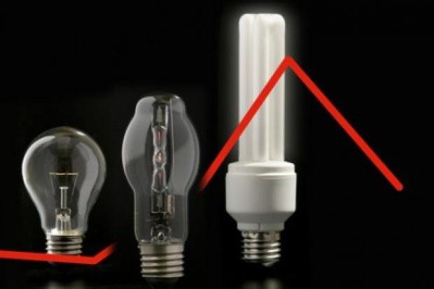Jak finansować inwestycje energooszczędne?