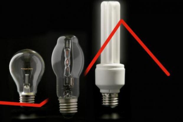 Zużycie energii mniejsze o 5 proc.
