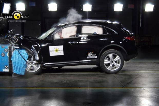 Debiut Infiniti przed ścianą Euro NCAP