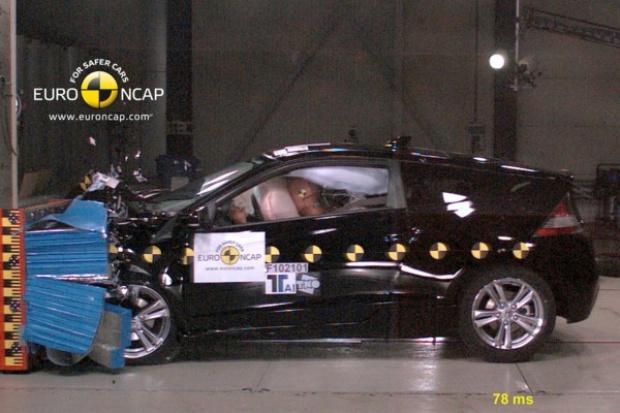 Honda CR-Z: analiza notowań Euro NCAP