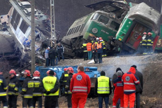 Projekt raportu: przyczyną katastrofy pod Szczekocinami - błąd dyżurnych