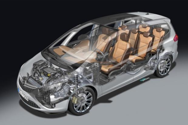 15 lat systemu Opel Flex7