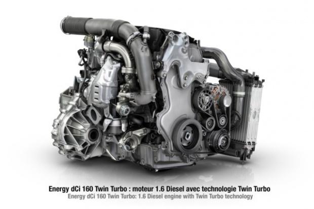 Podwójne turbo w silniku Renault