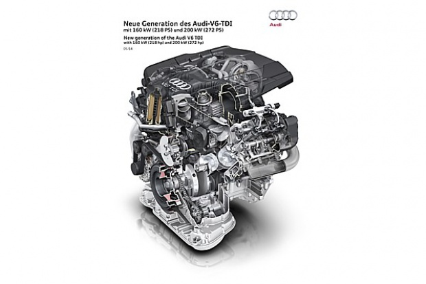 Nowe trzy litry w TDI Audi