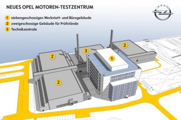 Opel buduje centrum silników przyszłości