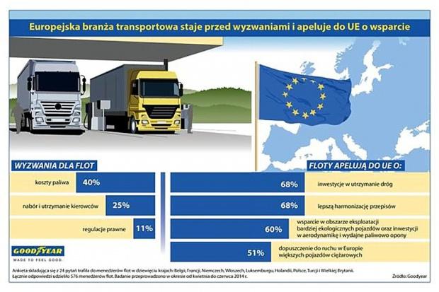 Goodyear wzywa do budowy zrównoważonej przyszłości branży transportowej