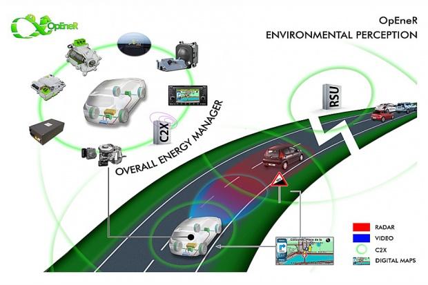 OpEneR zwiększa zasięg e-samochodów