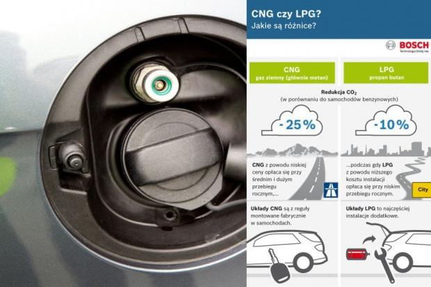 Bosch doradza ws. gazu w samochodzie