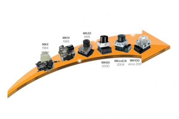 Continental: ćwierć miliarda układów EBS