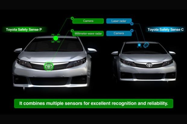 Toyota wprowadzi nowe systemy bezpieczeństwa