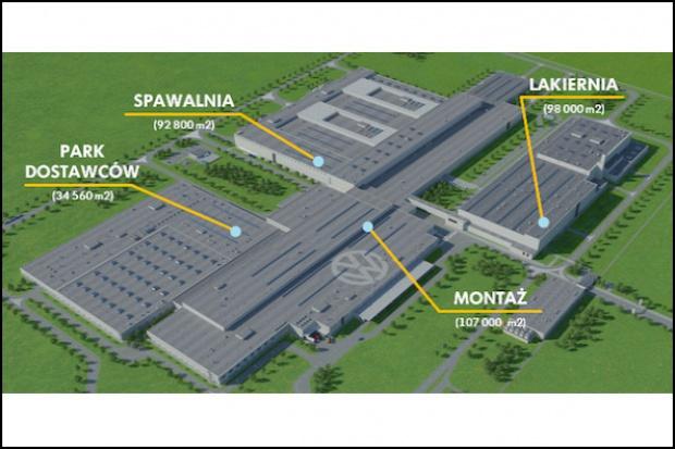 Strabag wykonawcą fabryki Volkswagena we Wrześni