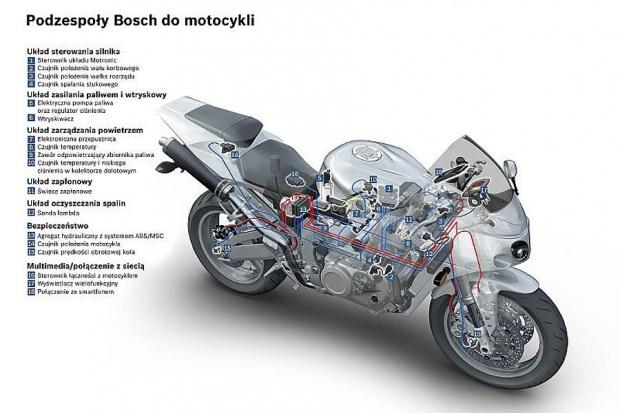 Więcej Boscha dla jednośladów