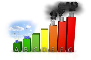 Coraz wolniej poprawiamy efektywność energetyczną