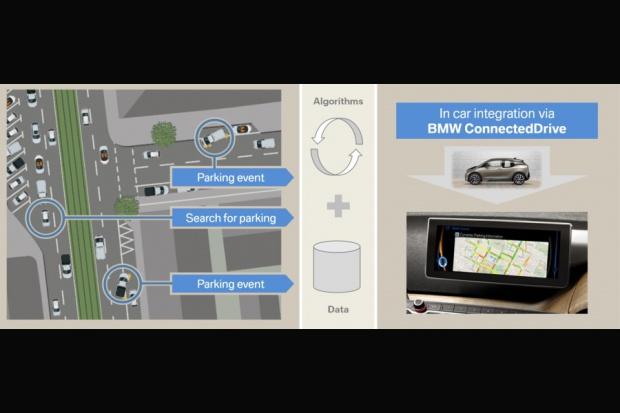 BMW rozwija systemy inteligentnego parkowania