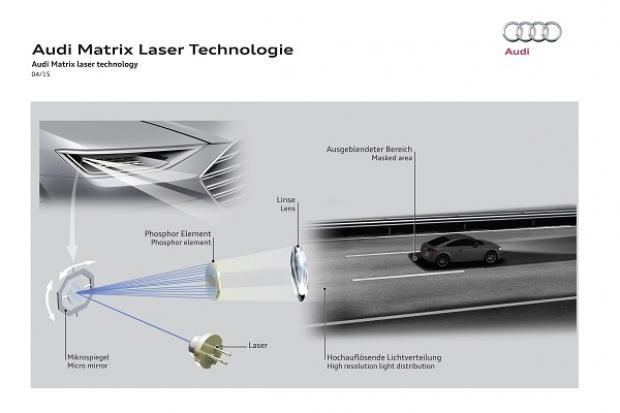Audi w świecie oświetlenia samochodowego
