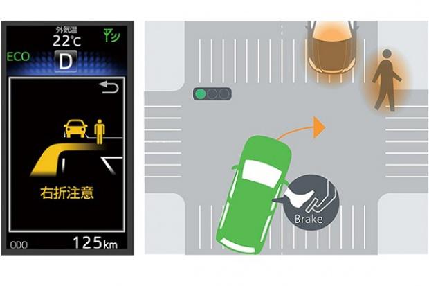 "Toyota i system komunikacji na drodze ""ITS Connect"""