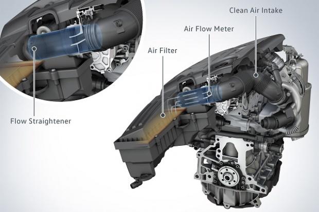 Środki techniczne dla silników Diesla EA 189