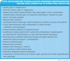 Tabela 2. Lista instrumentów pozwalających wzomocnić bezpieczeństwo dostaw gazu zawartych w Dyrektywie 2004/67/WE