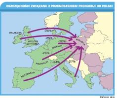 Oszczędności związane z przenoszeniem produkcji do Polski