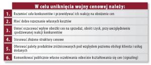 Tabela 2. Sposoby unikania wojen cenowych w energetyce