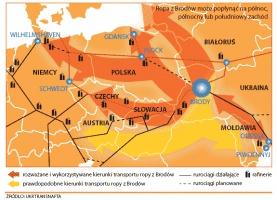 Warianty dróg transportu ropy naftowej z rurociągu Odessa-Brody