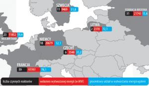 ENERGETYKA JĄDROWA W WYBRANYCH KRAJACH EUROPY
