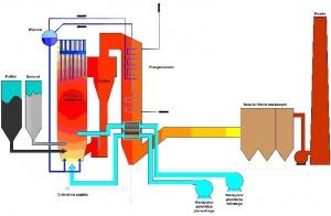 Podstawowe konstrukcje głównych zagranicznych producentów kotłów: Ahlstrom Pyropower