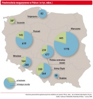 Powierzchnia magazynowa w Polsce ( w tys. mkw.)