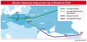 Aktualne i planowane drogi przesyłu ropy ze Wschodu do Polski