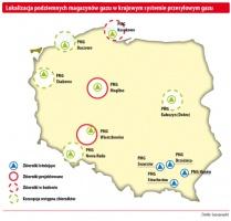 """<b>Podziemne magazyny gazu użytkowane (w różnych fazach) i rozbudowywane</b>  <b>Brzeźnica</b> Oddany do użytku w 1979 roku. Napełniany z magistrali południowej i wykorzystywany do pokrycia nierównomierności zużycia gazu przez odbiorców zasilanych z lokalnego gazociągu Jarosław-Tarnów. Pojemność czynna ponad 65 mln m sześc.  <b>Husów</b> Oddany do eksploatacji w 1987 roku. Współpracuje z magistralą południową. Przeznaczony do pokrycia nierównomierności lokalnego zużycia gazu w południowo-wschodniej części Polski. Pojemność czynna - 400 mln m sześc.  <b>PMG Strachocina</b> Oddany do użytku w 1982 roku. Zbudowany w wyeksploatowanym złożu i przeznaczony do pokrycia nierównomierności zużycia gazu w rejonie Podkarpacia. Napełniany gazem importowanym z kierunku Drozdowicze-Hermanowice. Planowana rozbudowa pojemności do ok. 300 mln m sześc. Pojemność czynna - 100 mln m sześc.  <b>PMG Swarzów</b> Oddany do eksploatacji w 1979 roku. Napełniany z magistrali południowej i wykorzystywany do pokrycia nierówności zużycia gazu w rejonie aglomeracji krakowskiej. Pojemność czynna - 95 mln m sześc.  <b>PMG Mogilno</b> W części złoża soli powstaje kawernowy zbiornik gazu - 25 kawern na różnych głębokościach o łącznej pojemności ok. 1100 mln m sześc. i zdolności oddawania 40 mln m sześc. na dobę. W 1993 r. podjęto decyzję o realizacji I etapu inwestycji obejmującego osiem kawern i dwie dodatkowe o pojemności ok. 440 mln m sześc. oraz zdolności oddania 20 mln m sześc. na dobę. Budowę dalszych 15 przewiduje się w zależności od zapotrzebowania na gaz w latach następnych. Osiągnięta pojemność czynna w 2000 r. - około 150 mln m sześc., a docelowo - 1153 mln m sześc.  <b>PMG Wierzchowice</b> W złożu gazu ziemnego zaazotowanego powstaje podziemny zbiornik gazu ziemnego wysokometanowego o pojemności czynnej 1,2 mld m sześc. i zdolności dyspozycyjnej dostawy ok. 50 mln m sześc. na dobę. Przeznaczony będzie do pokrywania sezonowych niedoborów gazu.  <b>PMG Kosakowo</b> W złożu soli kamiennej """"Me"""
