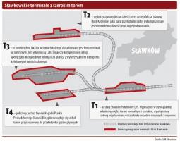 Sławkowskie terminale z szerokim torem