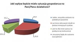 Wpływ sytuacji gospodarczej na niezależny rynek motoryzacyjny / źródło: MotoFocus.pl