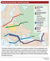 Drogi dostaw gazu do Europy - planowane inwestycje