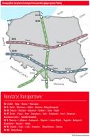Europejskie korytarze transportowe przebiegające przez Polskę