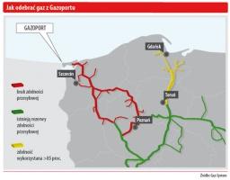 Jak odebrać gaz z Gazoportu