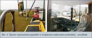 Rys. 4. Typowe wyposażenie pojazdów w urządzenia widoczności pośredniej - przykłady