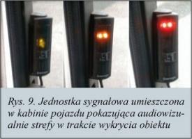 Rys. 9. Jednostka sygnałowa umieszczona w kabinie pojazdu pokazująca audiowizualnie strefy w trakcie wykrycia obiektu