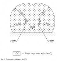 Rys. 5. Zasięg stref projektowych dla ZZU
