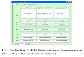 Rys. 11. Okno bazy danych PMKIS. Przykład danych teleadresowych producenta spoiwa do spawania stali typu T/P92 – firmy Böhler Schweisstechnik [2]