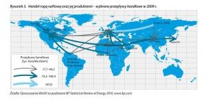 Rysunek 3. Handel ropą naftową oraz jej produktami - wybrane przepływy handlowe w 2009 r.