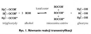 Rys. 1. Równanie reakcji transestryfikacji