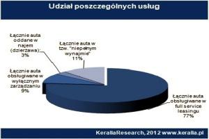 tab: Keralla Research