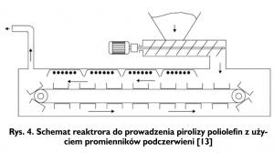 Rys. 4. Schemat reaktrora do prowadzenia pirolizy poliolefin z użyciem promienników podczerwieni [13]