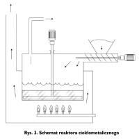 Rys. 3. Schemat reaktora ciekłometalicznego